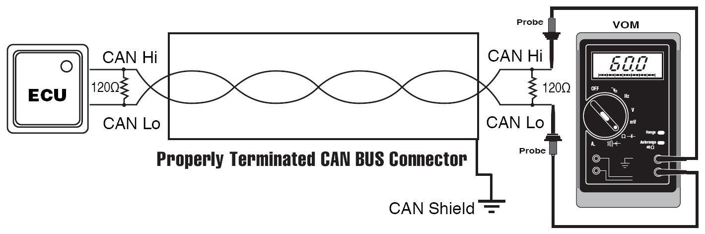 CAN Bus Tutorial | Techmor